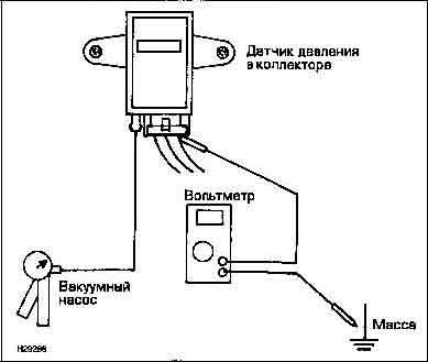 Проверка сигнала датчика